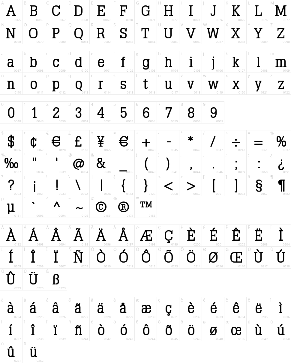 Typo Latin Serif Character Map