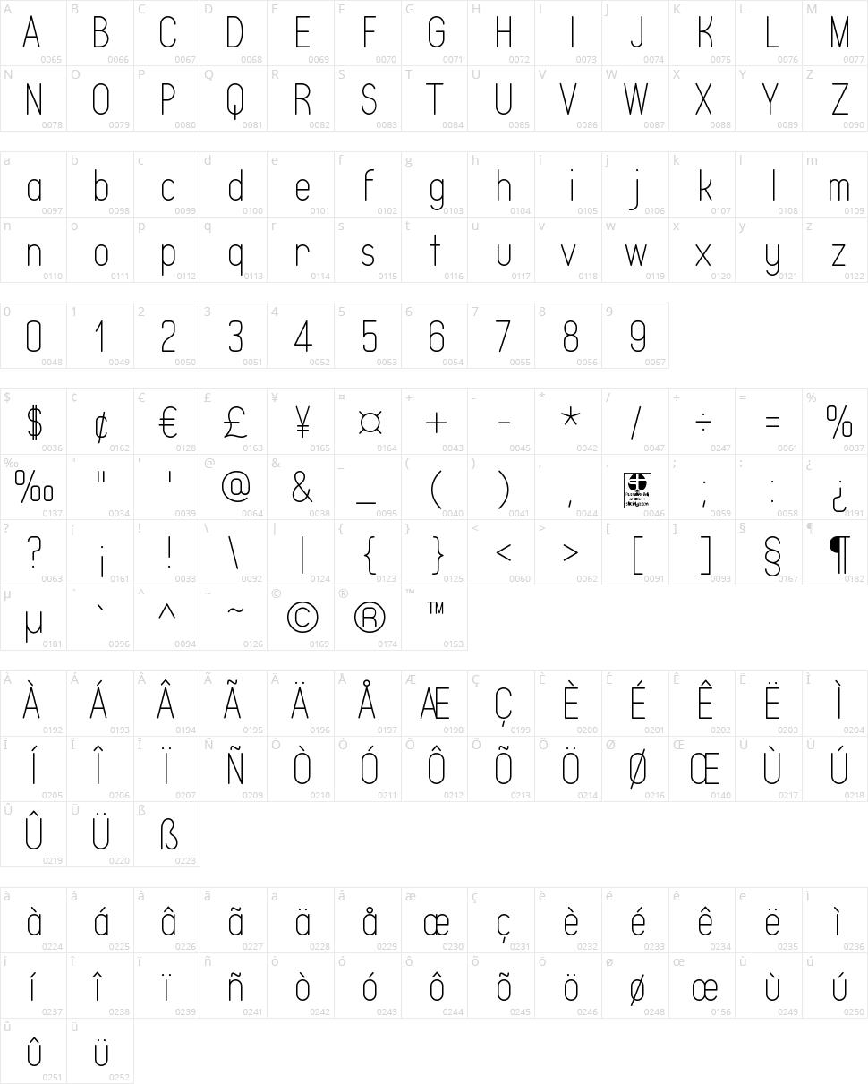 Typo Quik Character Map