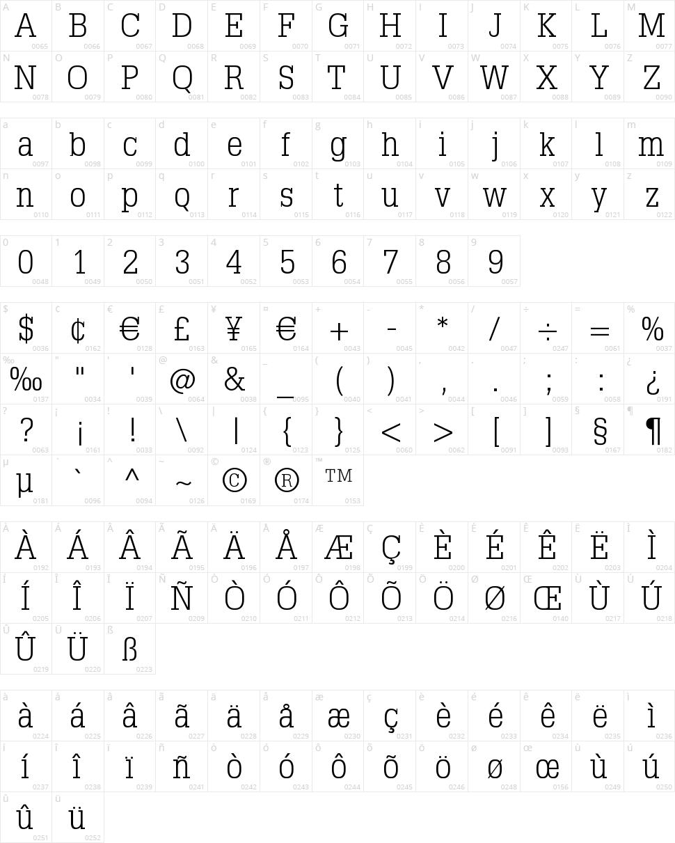 Typo Slab Serif Character Map