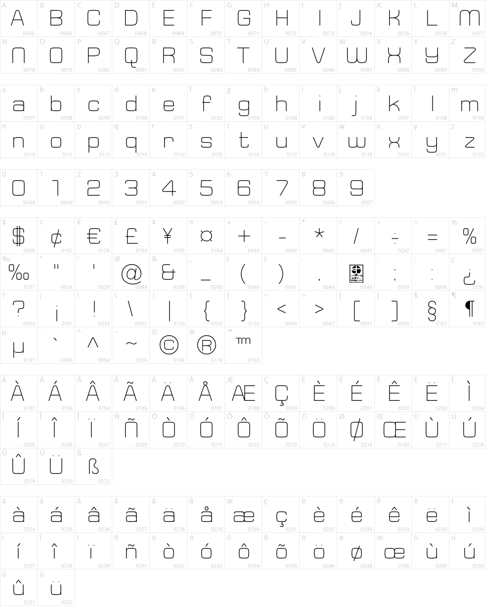 Typo Square Character Map