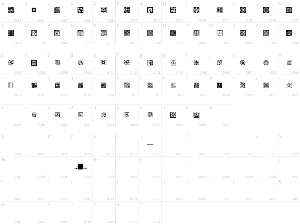 Typo Backgrounds Character Map
