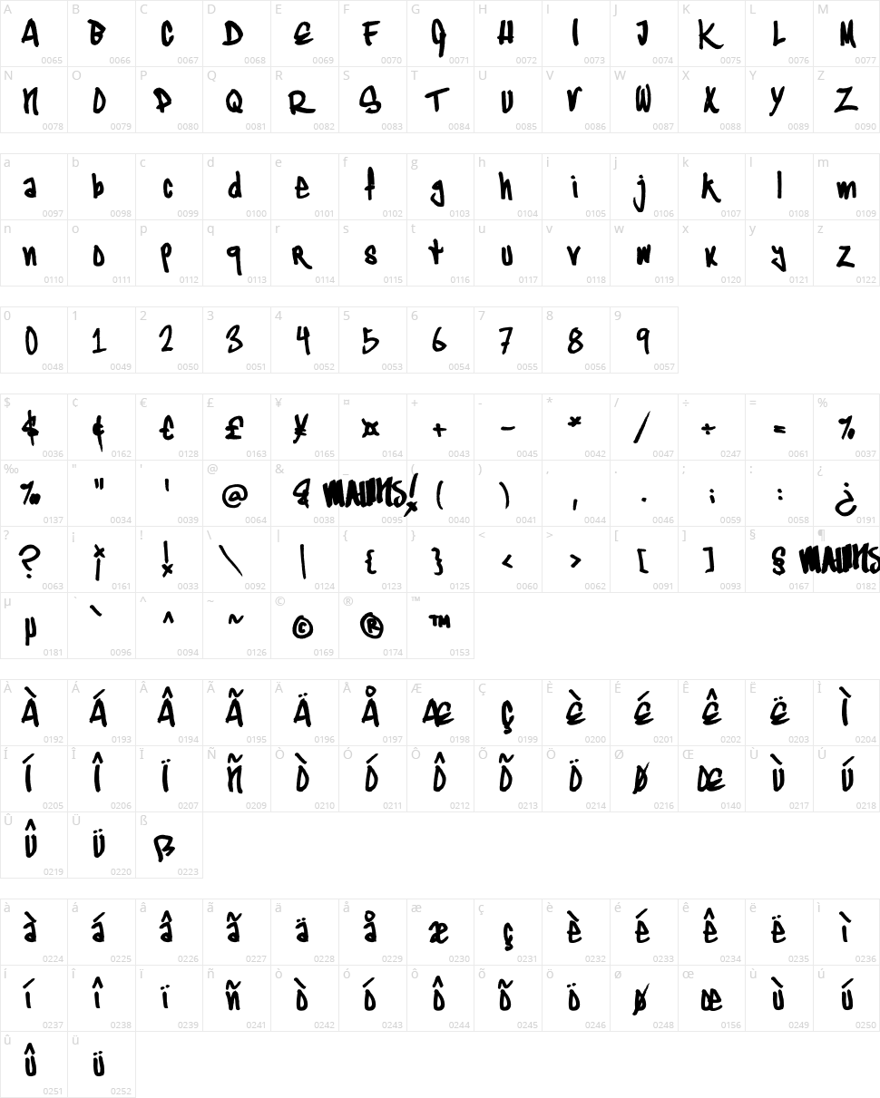 Typographic Onedalism Character Map