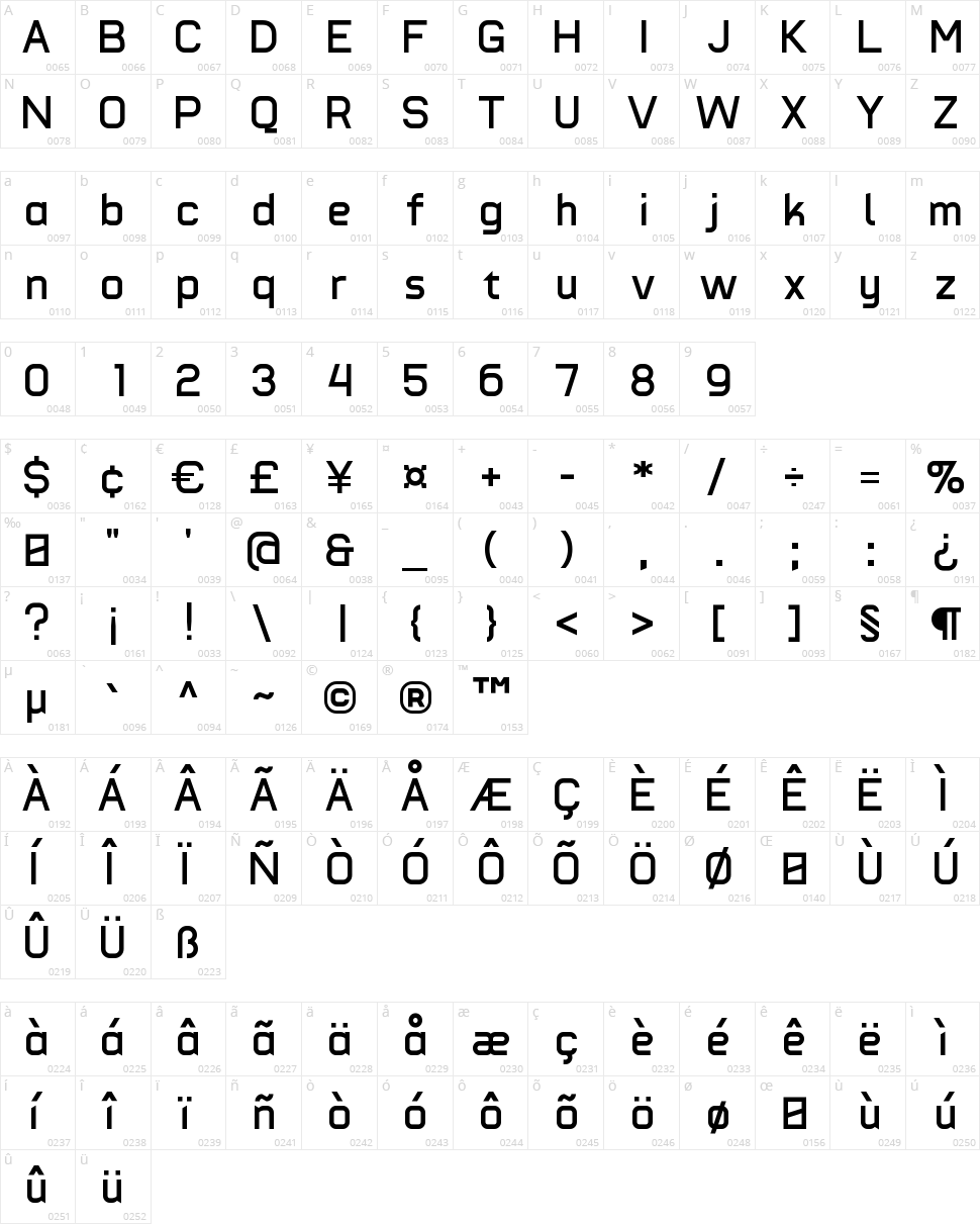 Typomoderno Character Map