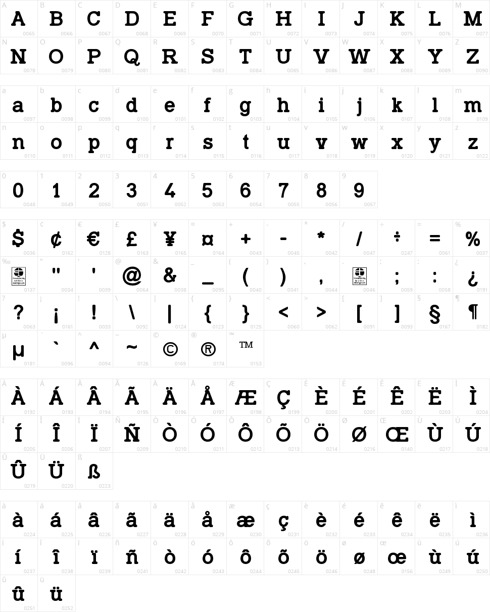 Typo Slab Irregular Character Map