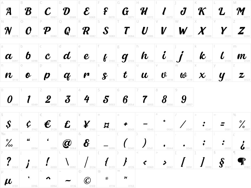 Uchul Character Map