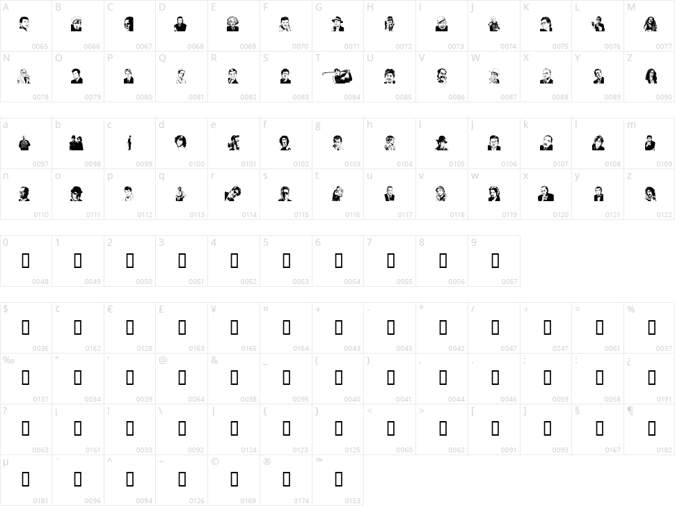 UdeMan Character Map
