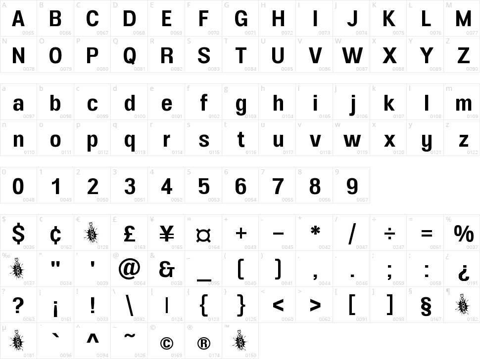 UFont Character Map
