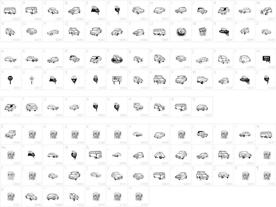 Ugly Cars Character Map
