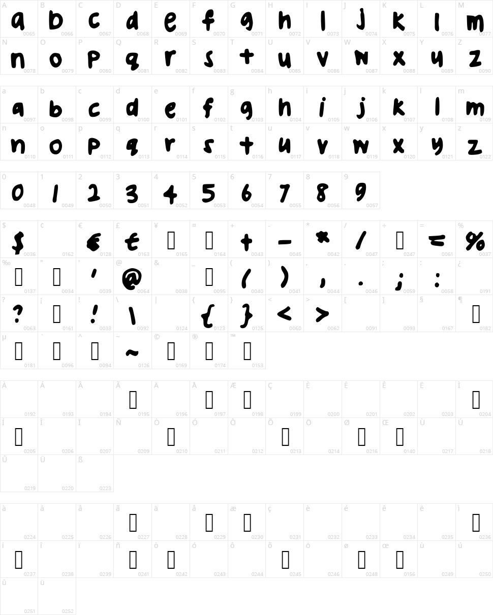 Ugly Handwriting Character Map