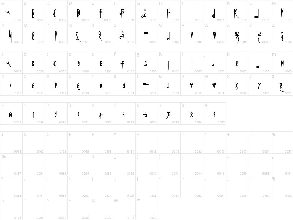 Uglymann Character Map