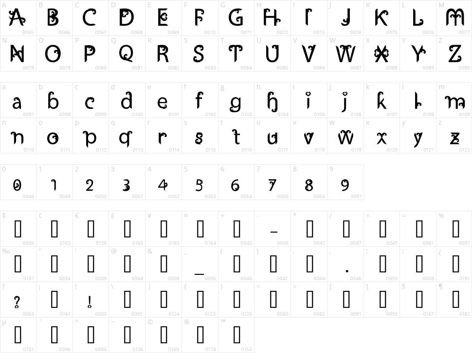 Ukiran Character Map