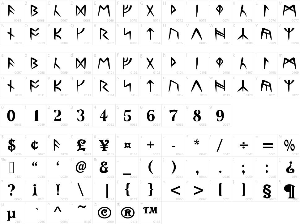Ultima Runes Character Map
