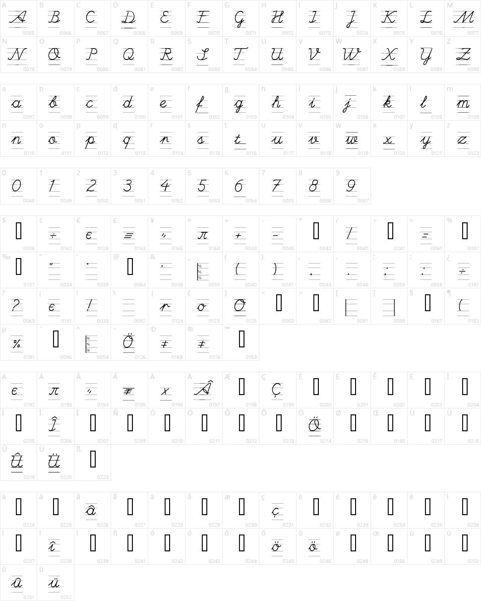 UlusalOkul.Com Çizgili Character Map