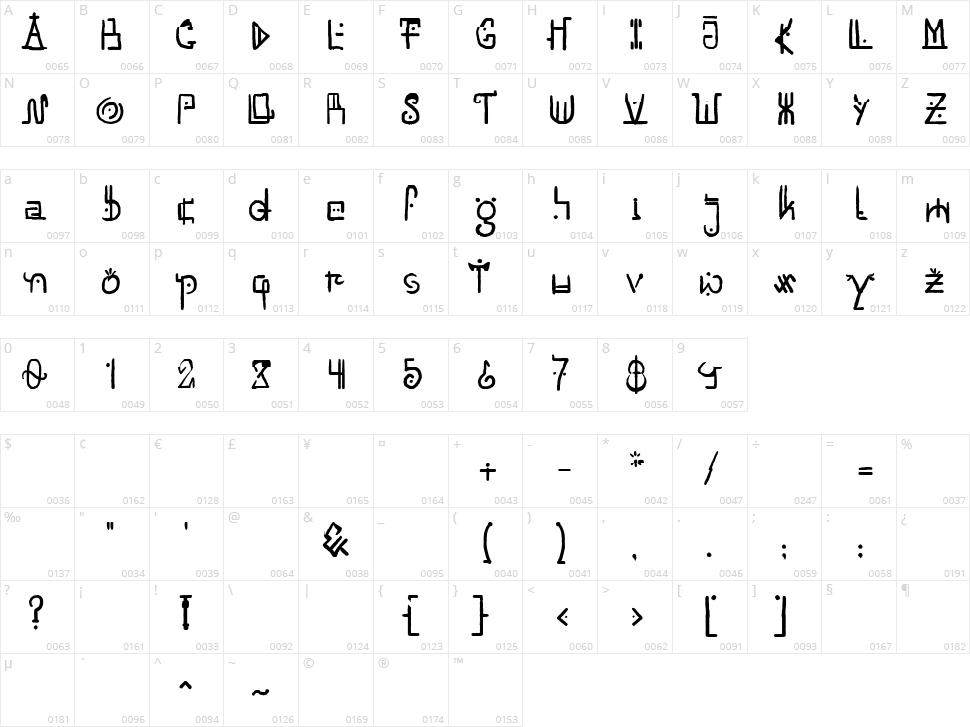 Unai Character Map