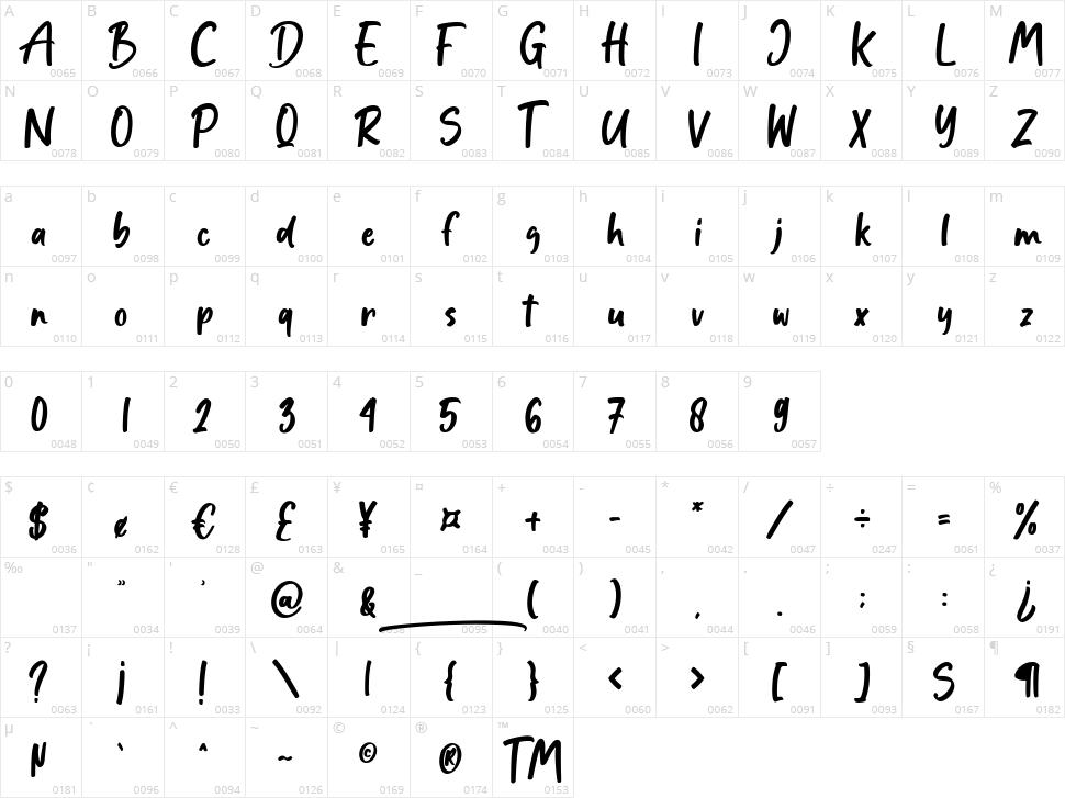 Underlines Character Map