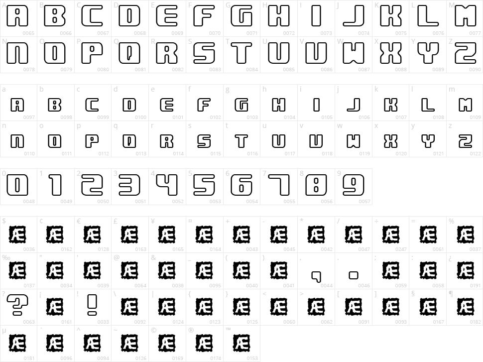 Underwhelmed BRK Character Map