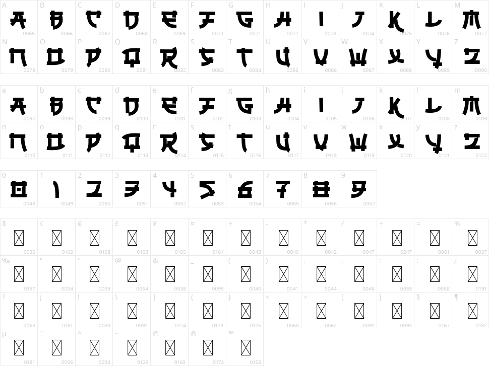 Ungai Character Map