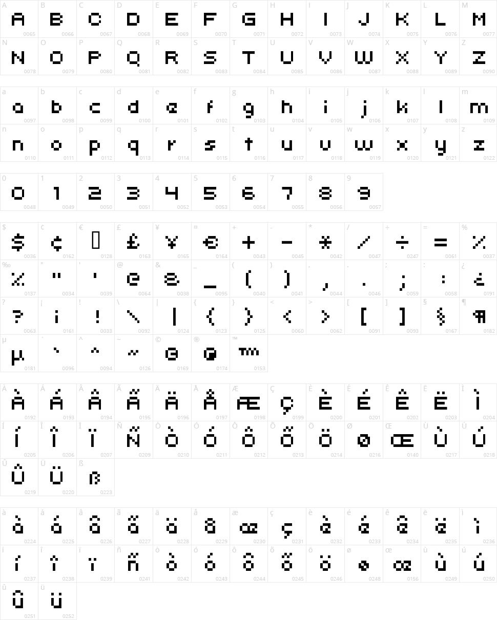 Uni 05_x Character Map
