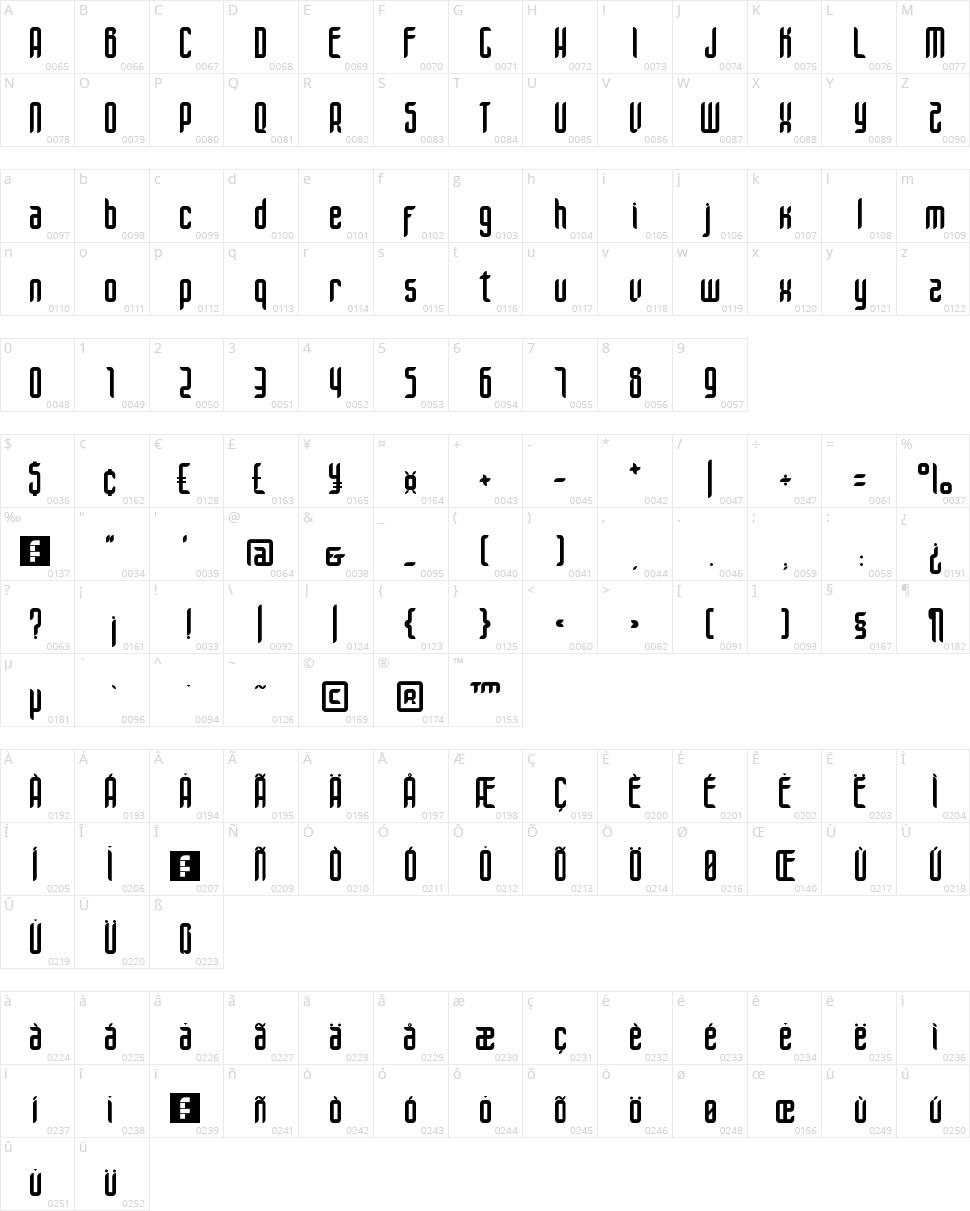 Unik Type Character Map