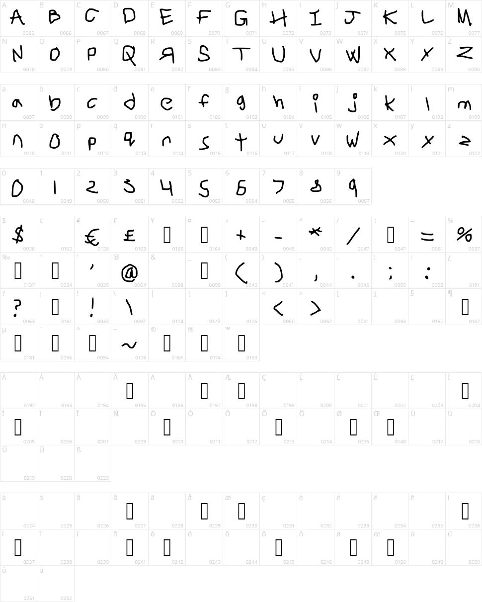 Unileft Character Map