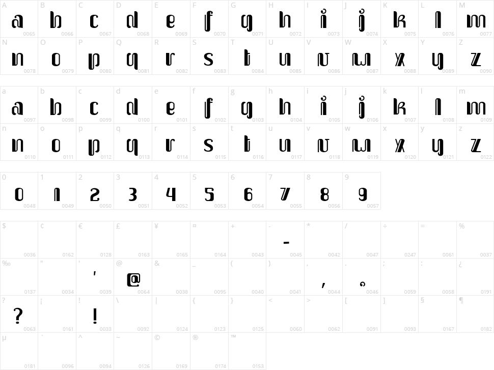 Upakarti Character Map