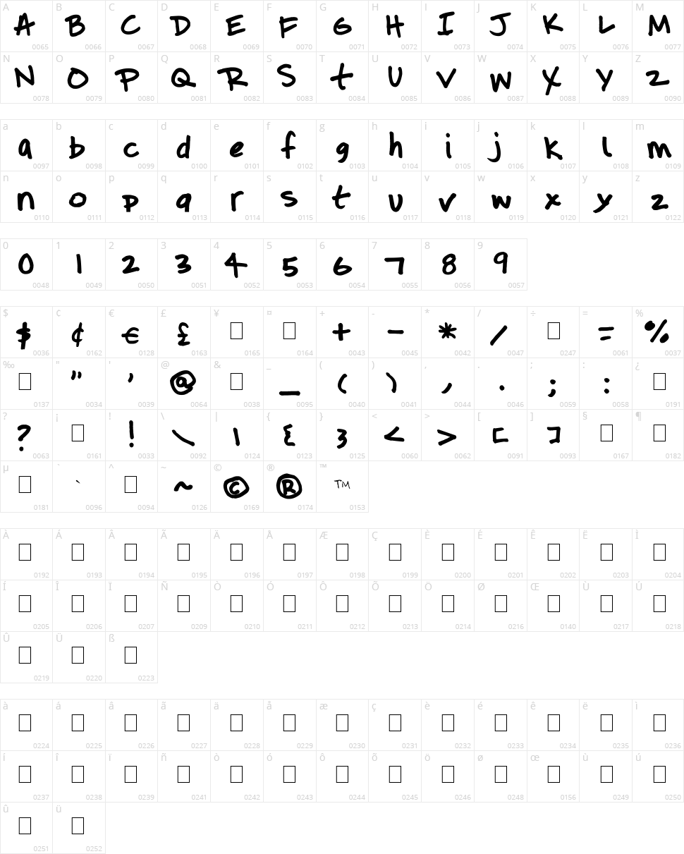 Upcycled Mama Character Map