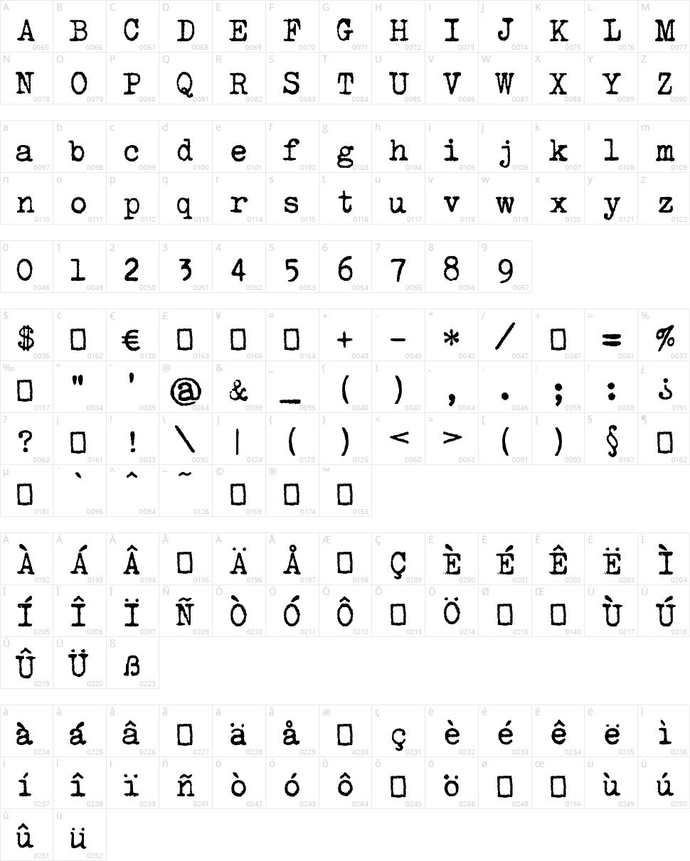 Urania Czech Character Map