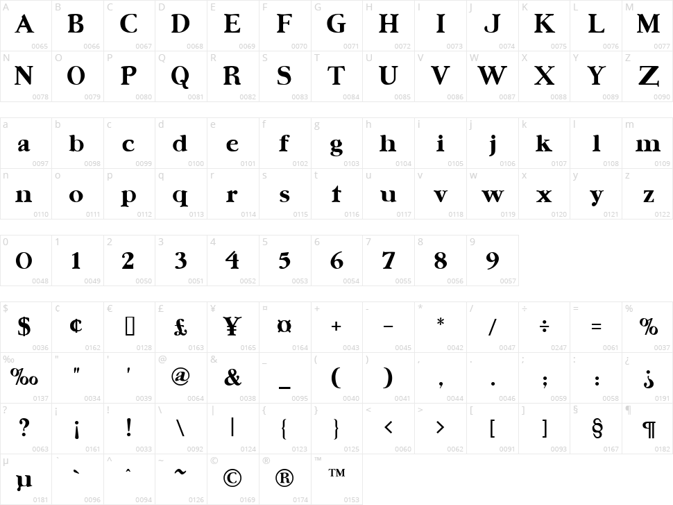 Ursa Serif Character Map