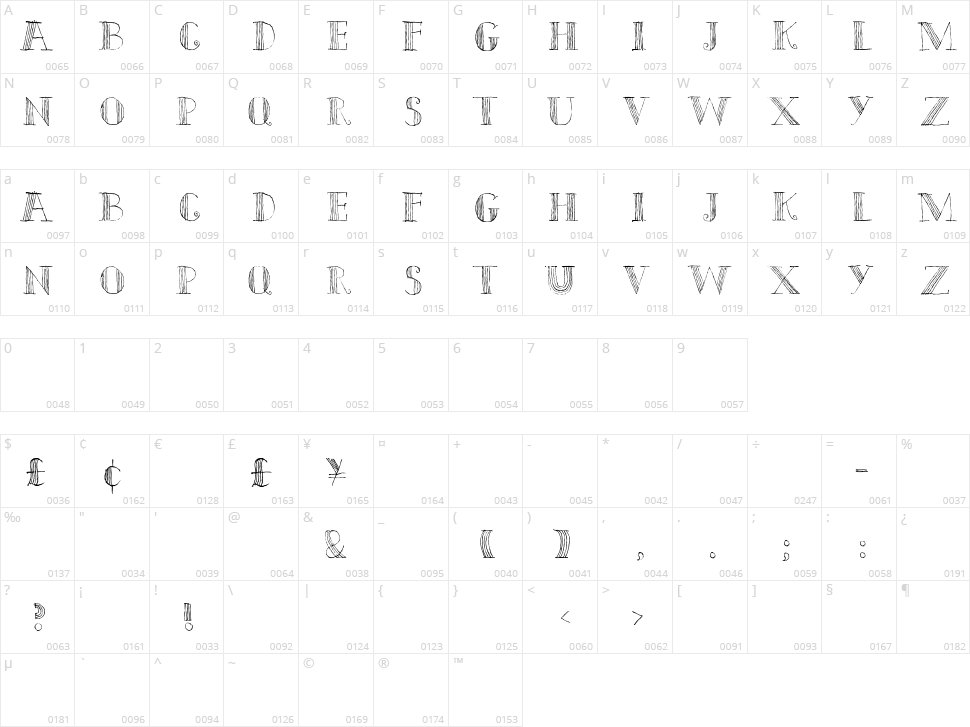 Ursula Capitals Character Map