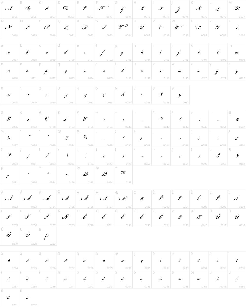 US Declaration Character Map