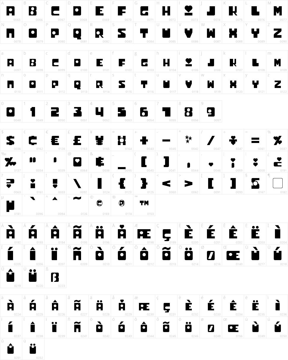 Utonium Character Map