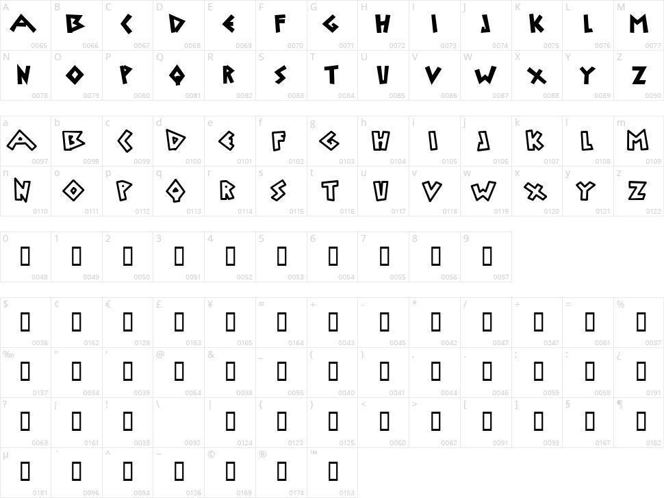 Uylus Character Map