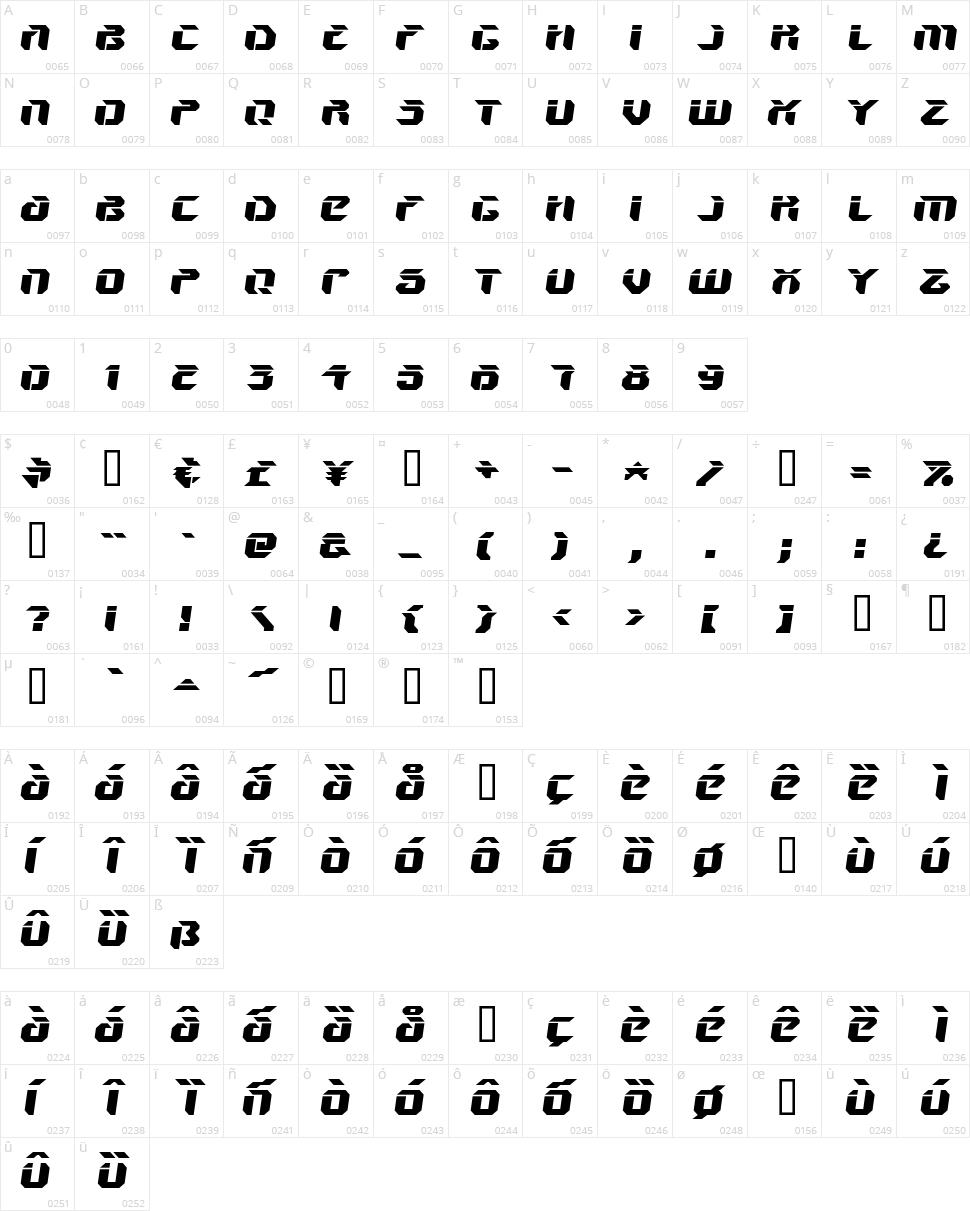 V5 Ampon Character Map