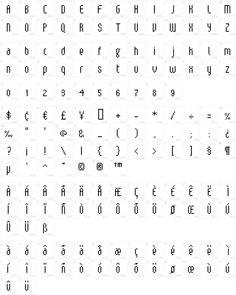 V5 Loxica Lixera / Robusta Character Map