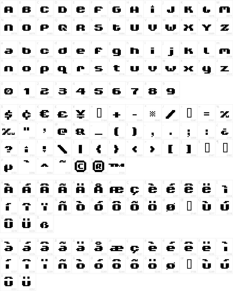 V5 Xtender Character Map