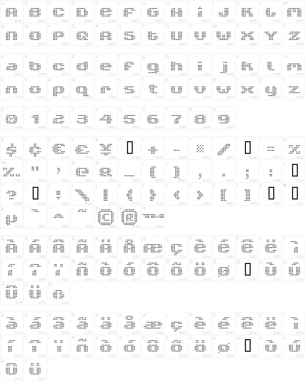 V5 Xtender Loin Character Map