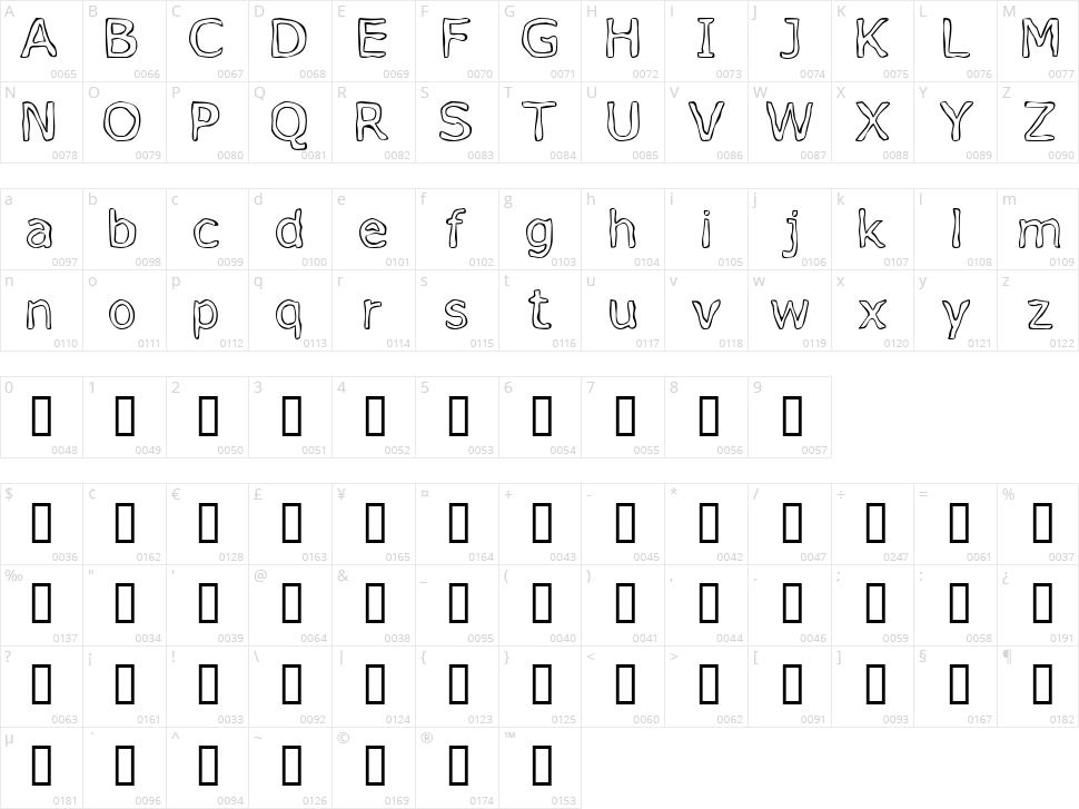 VOpen Character Map