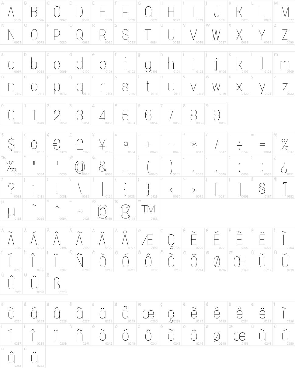 Vacer Sans Character Map