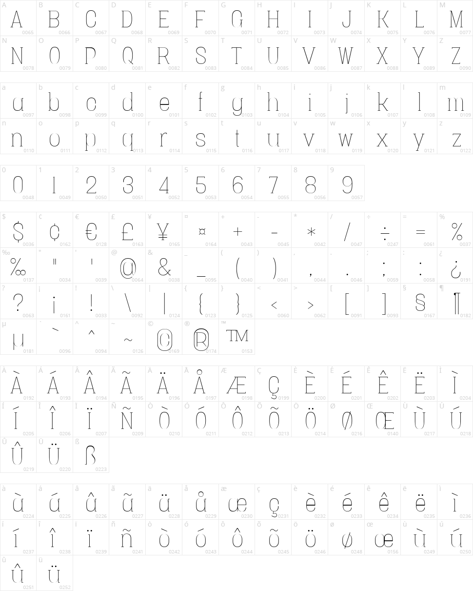 Vacer Serif Character Map