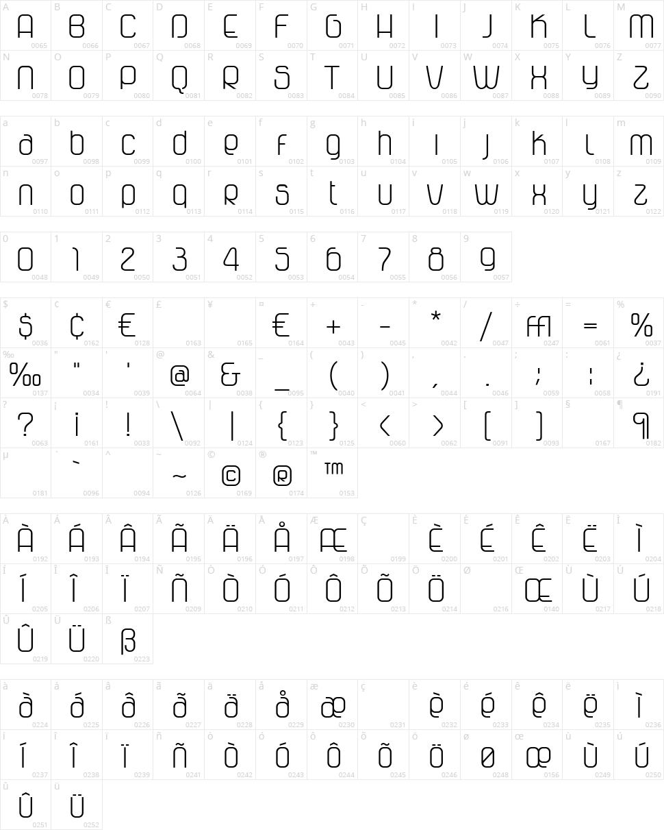 Vagebond C Character Map