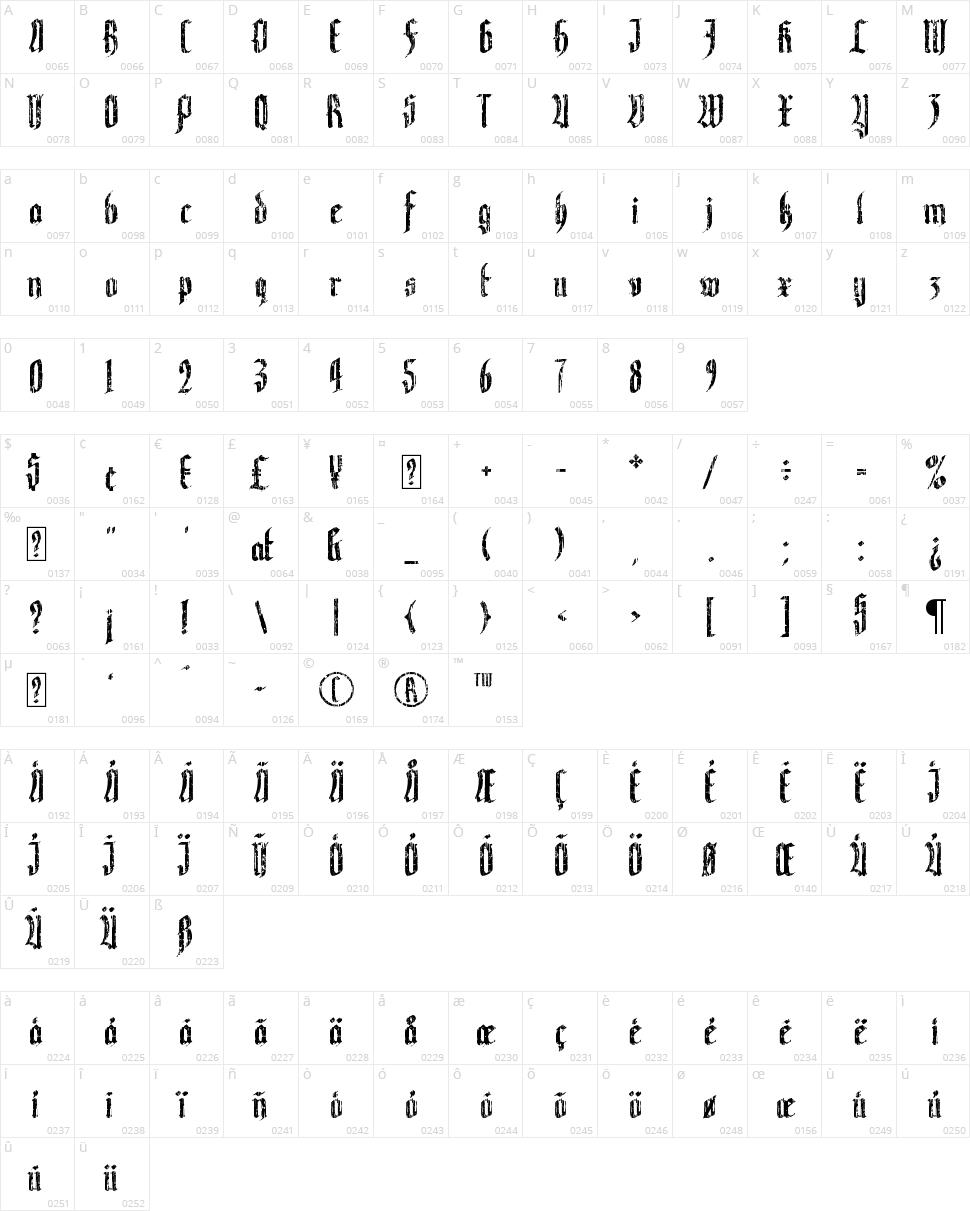 Valaninde / Yerninde Character Map