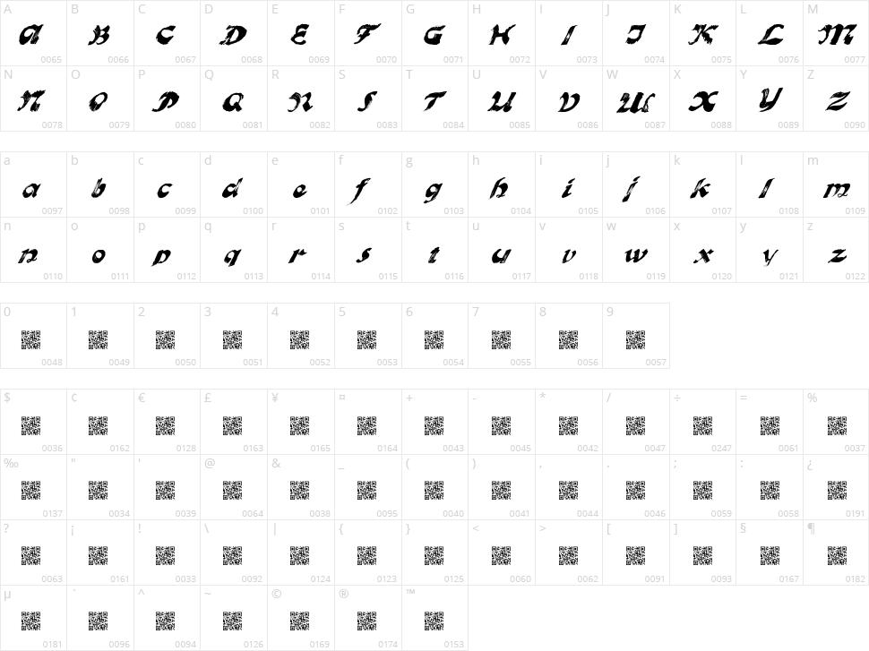 Valencia Character Map