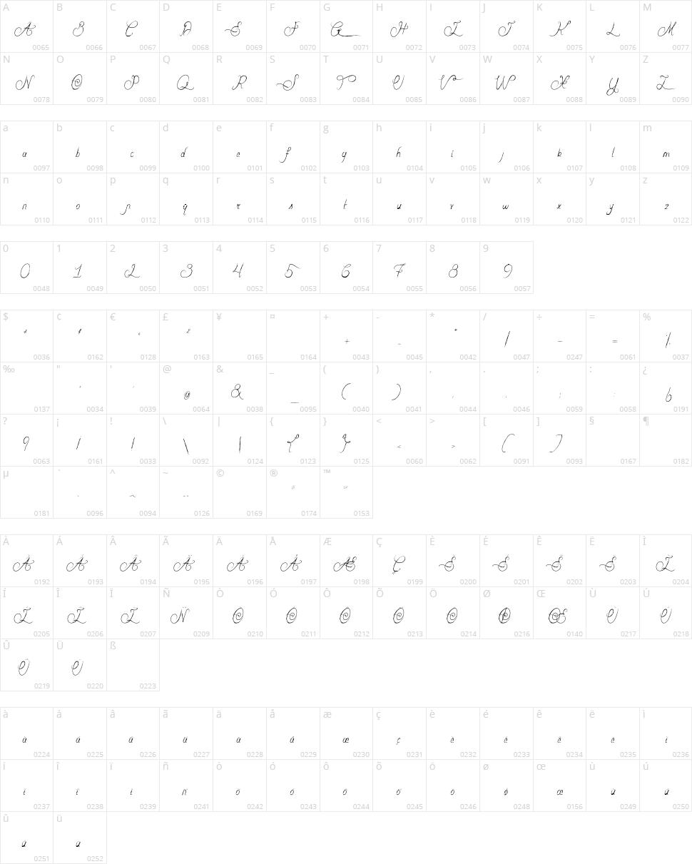 Valentina de Queensland Character Map