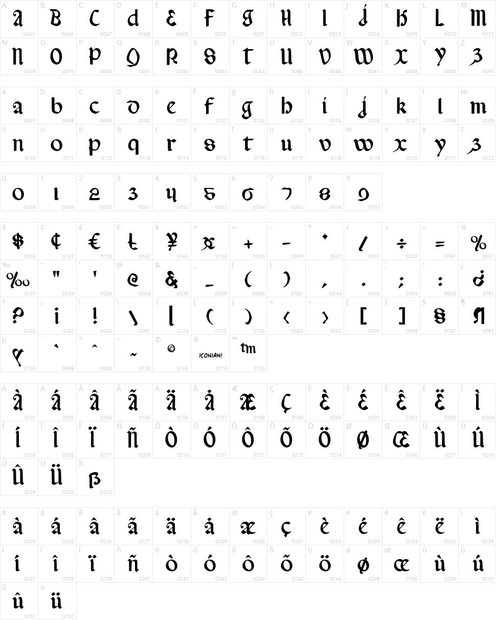 Valerius Character Map