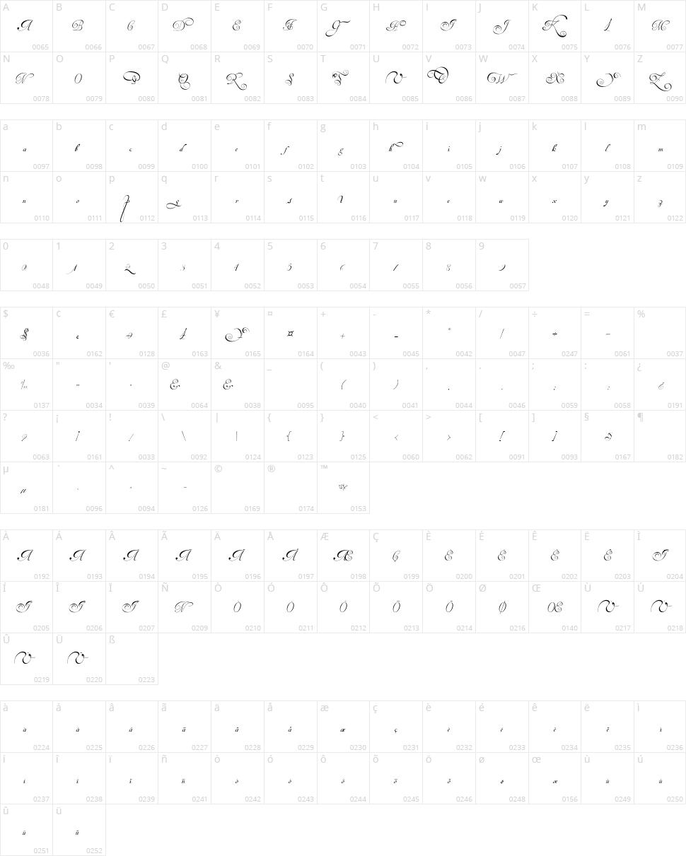 Van den Velde Script Character Map