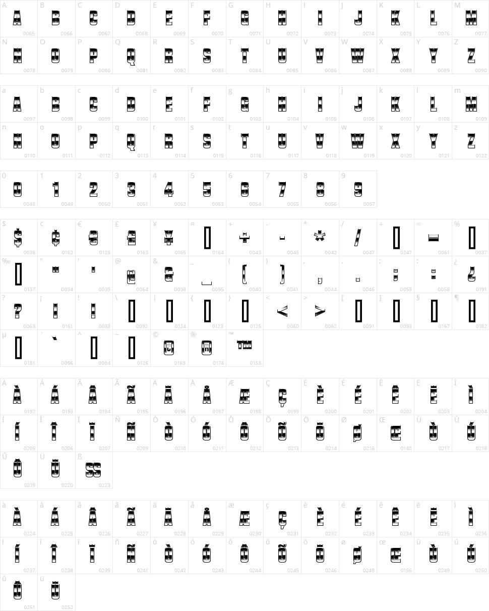 Vanchrome Character Map