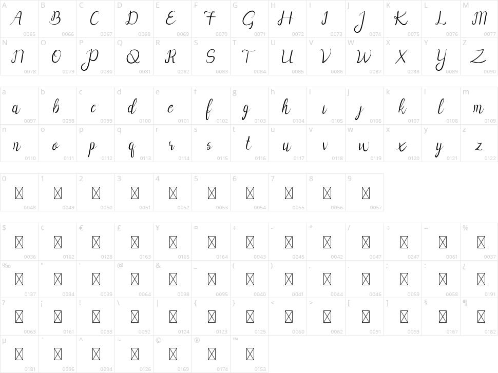 Vanellofa Character Map