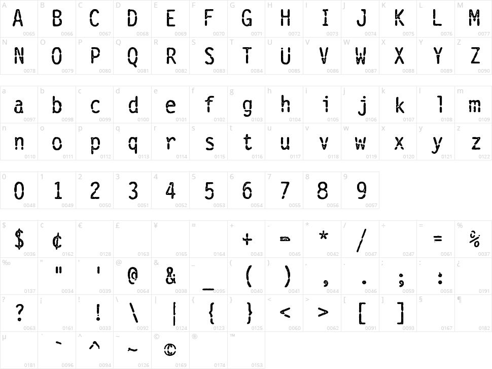 Vanthian Ragnarok Character Map