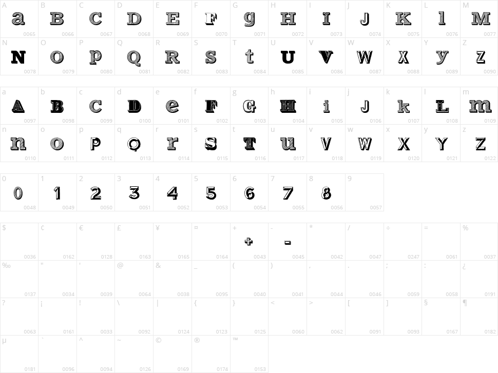Varius Multiplex Character Map