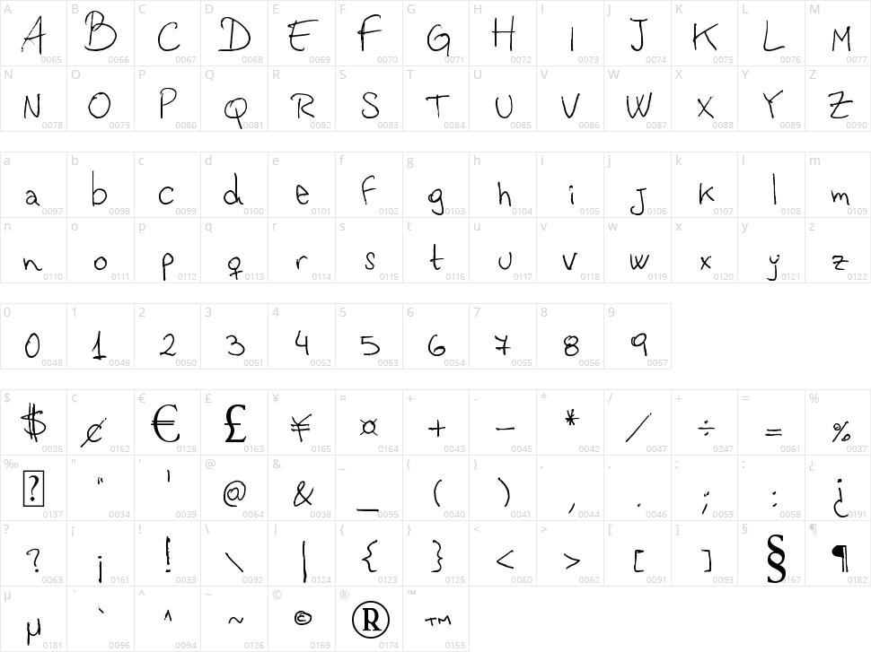 Vastorga Letter Character Map